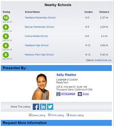 RealtyTech Adds GreatSchools Data to IDX123