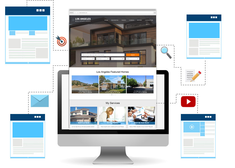 Real Estate SEO, Real Estate Internet Marketing | RealtyTech