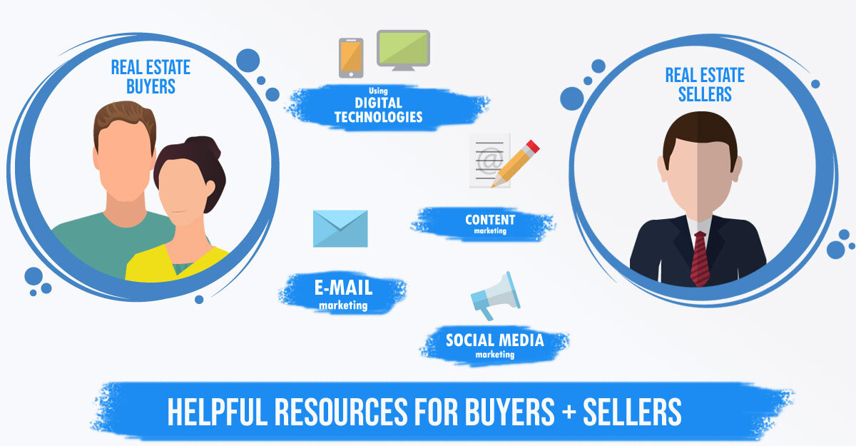 Marketing Resources for Real Estate Buyers and Sellers